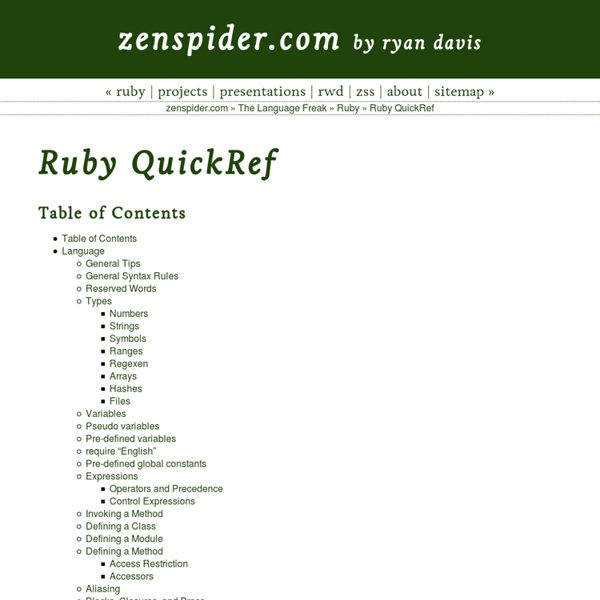 Ruby QuickRef