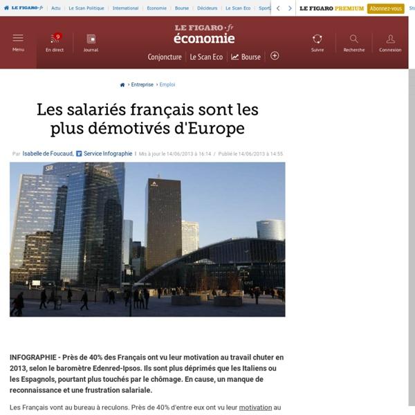 Les salariés français sont les plus démotivés d'Europe