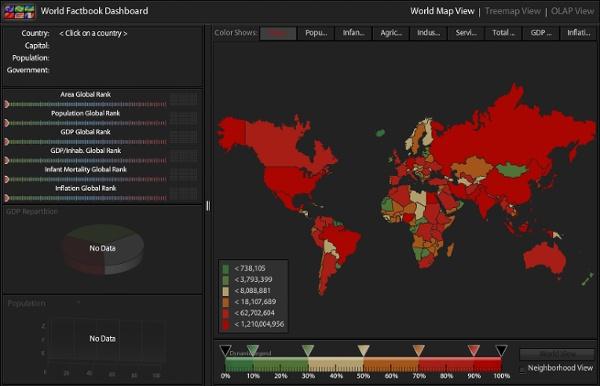 World Factbook Dashboard