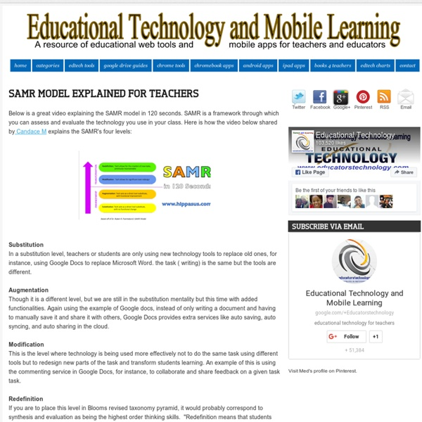 SAMR Model Explained for Teachers