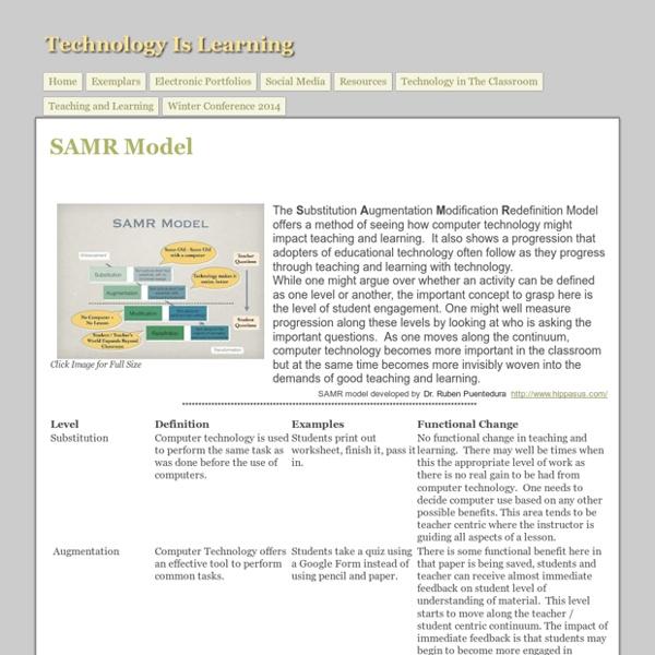 SAMR Model - Technology Is Learning