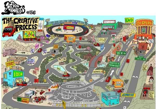 The Creative Process scenic route
