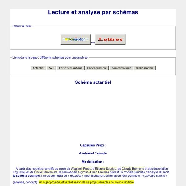 Φ - Schémas et narration