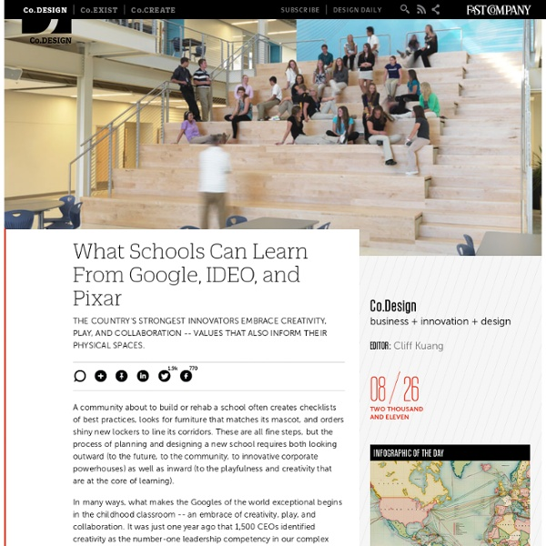 What Schools Can Learn From Google, IDEO, and Pixar