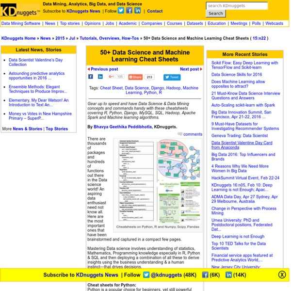 50+ Data Science and Machine Learning Cheat Sheets50+ Data Science and Machine Learning Cheat Sheets - Pearltrees - 웹