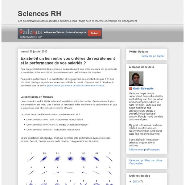 Sciences RH