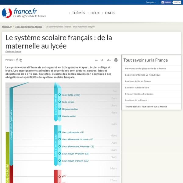Le système scolaire français : de la maternelle au lycée