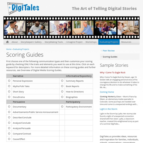 Scoring Guides