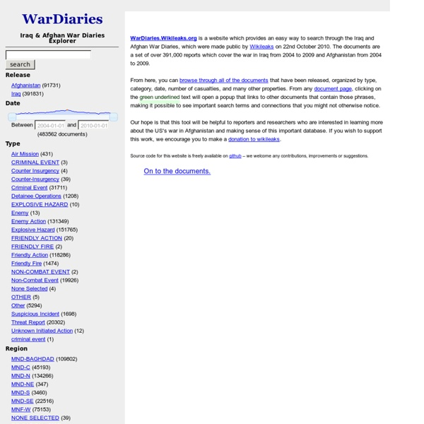 Kabul War Diary, database index