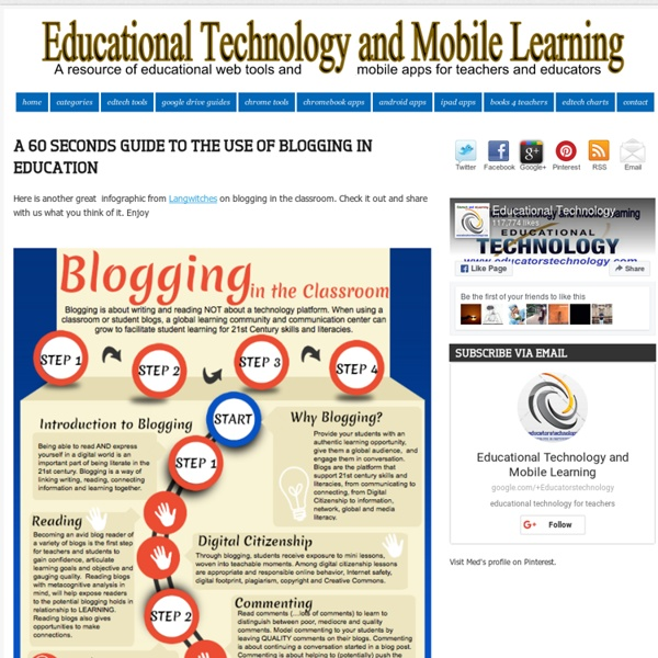 A 60 Seconds Guide to The Use of Blogging in Education
