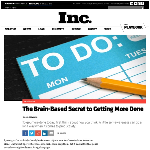 The Brain-Based Secret to Personal Productivity