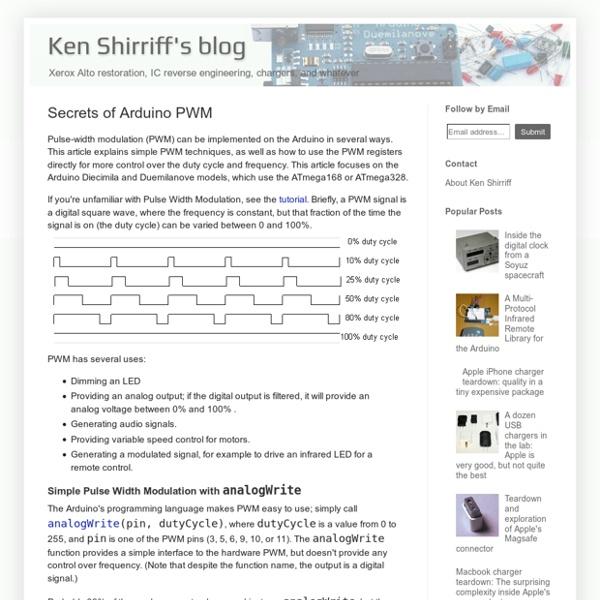 Secrets of Arduino PWM