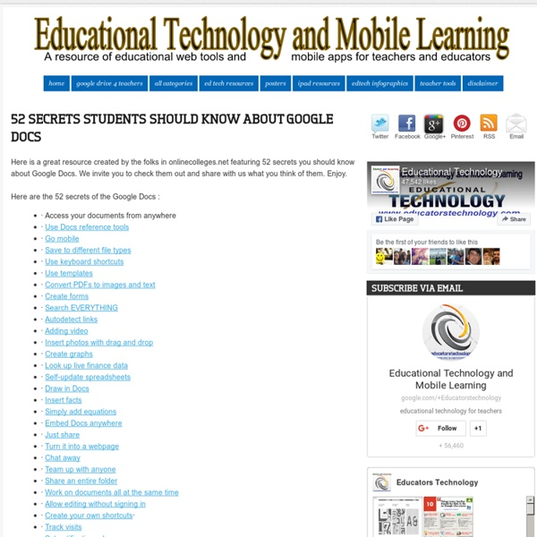 Educational Technology and Mobile Learning: 52 Secrets Students Should Know about Google Docs