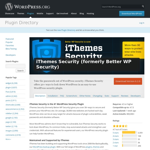iThemes Security (formerly Better WP Security) — WordPress Plugins