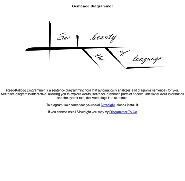 Sentence Diagram Pearltrees