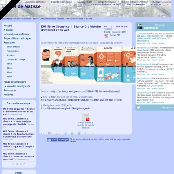 EMI 5ème Séquence 1 Séance 3 : histoire d'internet et du web
