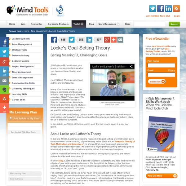Locke's Goal Setting Theory - Understanding SMART - Goal Setting Tools from MindTools.com