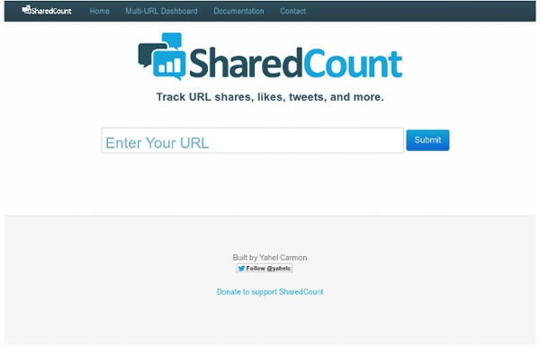 SharedCount: Social URL Analytics