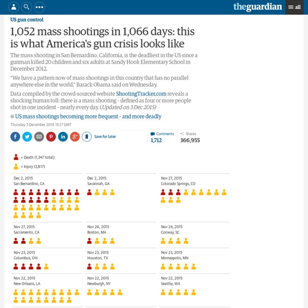1,052 mass shootings in 1,066 days: this is what America's gun crisis looks like