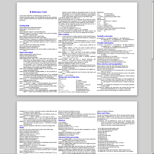 Short-refcard.pdf