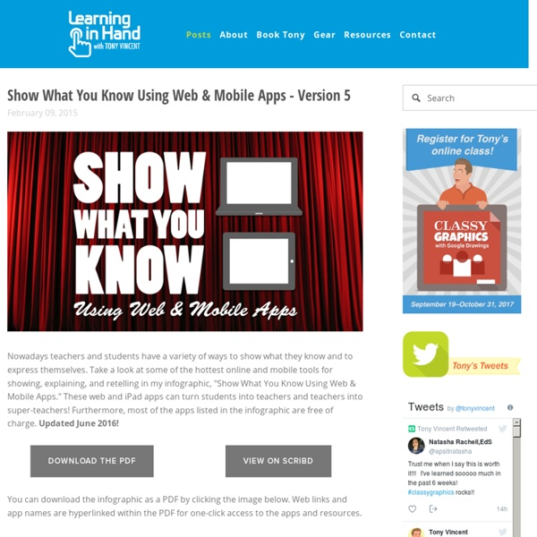 Show What You Know Using Web & Mobile Apps [Infographic]