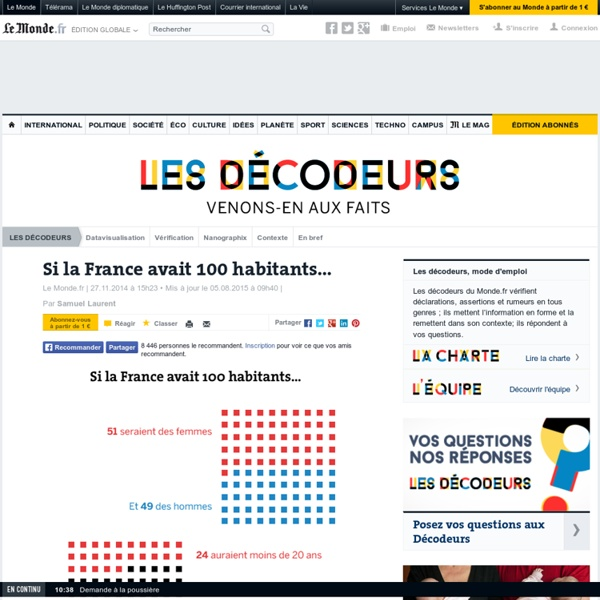 Si la France avait 100 habitants...