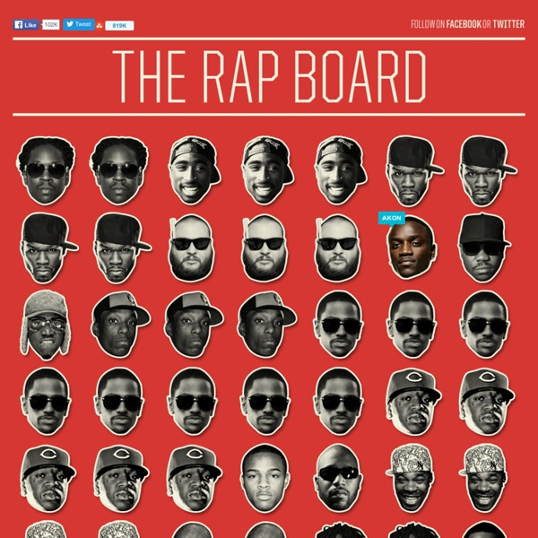 The Rap Board - Signature catchphrases from your favorite rappers