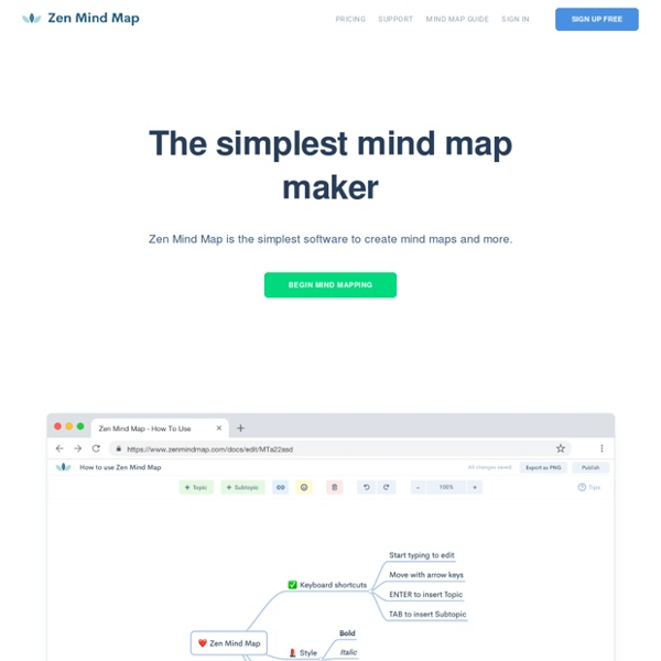 Zen Mind Map - The Simplest Mind Mapping Software