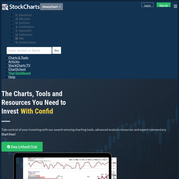 StockCharts.com - Simply the Web's Best Financial Charts