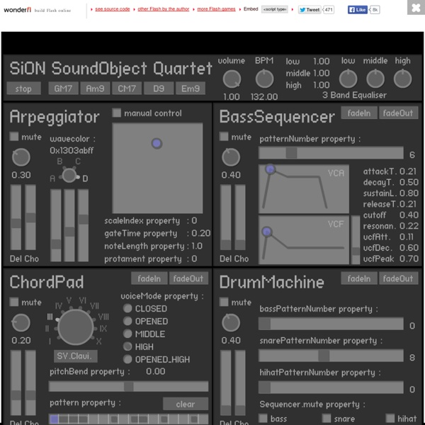 SiON SoundObject Quartet