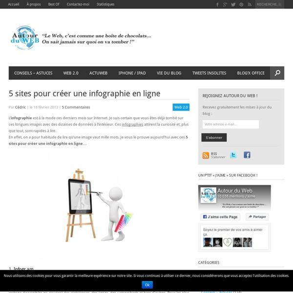 5 sites pour créer une infographie en ligne