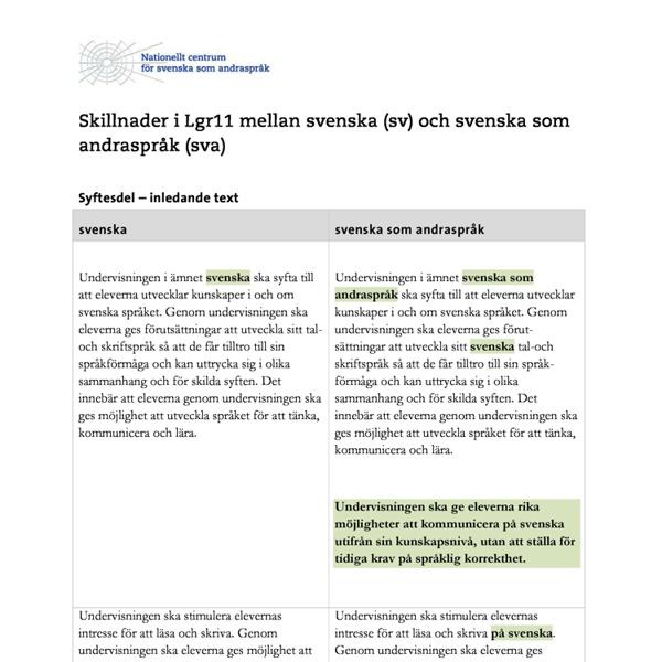 www.andrasprak.su.se/polopoly_fs/1.151396.1381830618!/menu/standard/file/skillnader_sv_sva_Lgr11.pdf