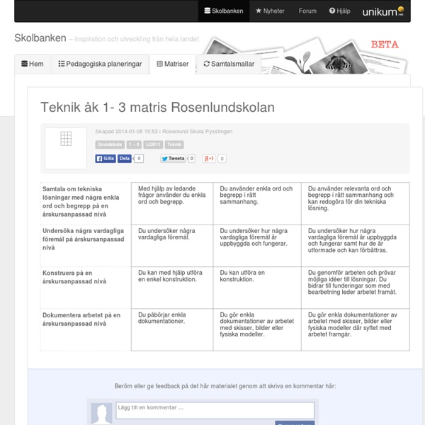 Teknik åk 1- 3 matris Rosenlundskolan