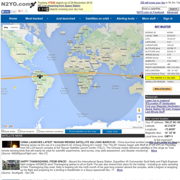 LIVE REAL TIME SATELLITE AND SPACE SHUTTLE TRACKING AND PREDICTIONS