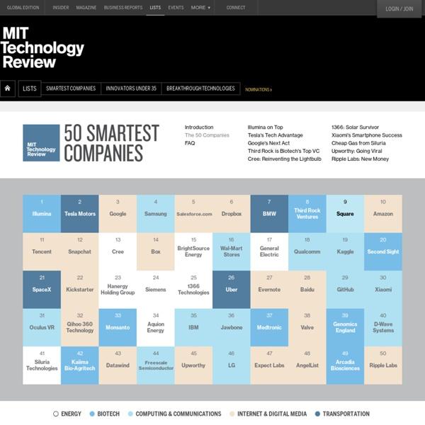 50 Smartest Companies 2014