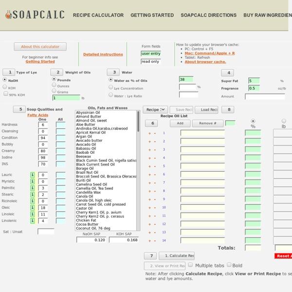 SoapCalc