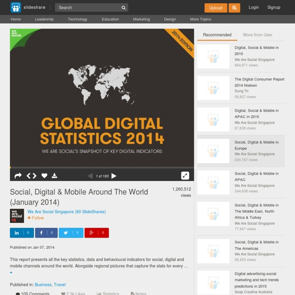 Social, Digital & Mobile Around The World (January 2014)
