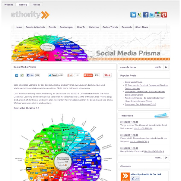 Social Media Prisma - ethority weblog