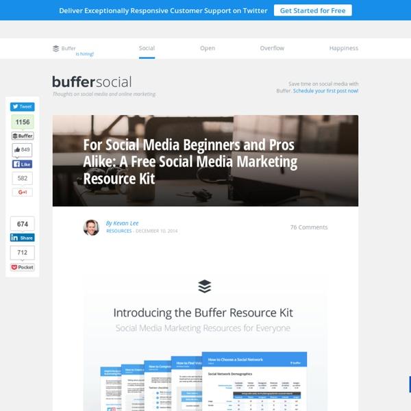 Free Social Media Marketing Resources Kit
