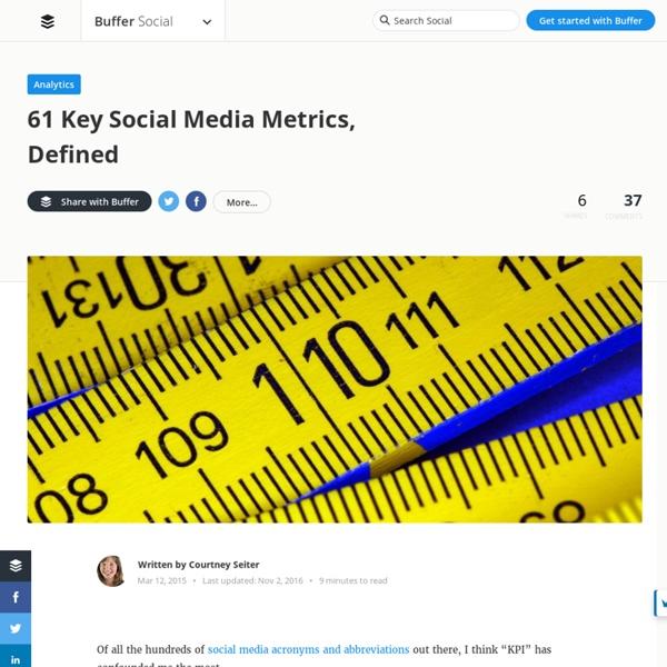 61 Social Media Metrics, Defined