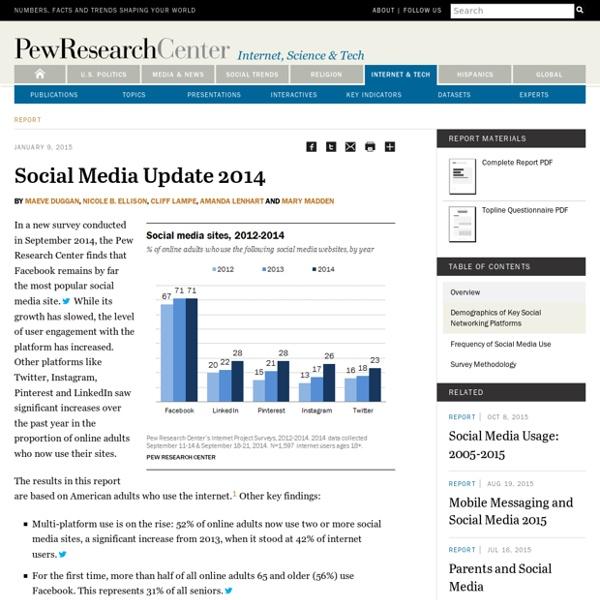 Social Media Site Usage 2014