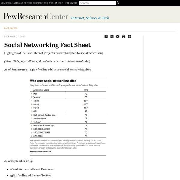 Pew Internet: Social Networking (full detail)