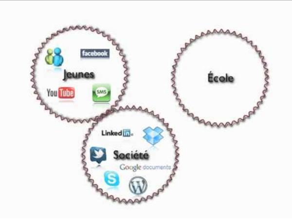 Médias sociaux et éducation