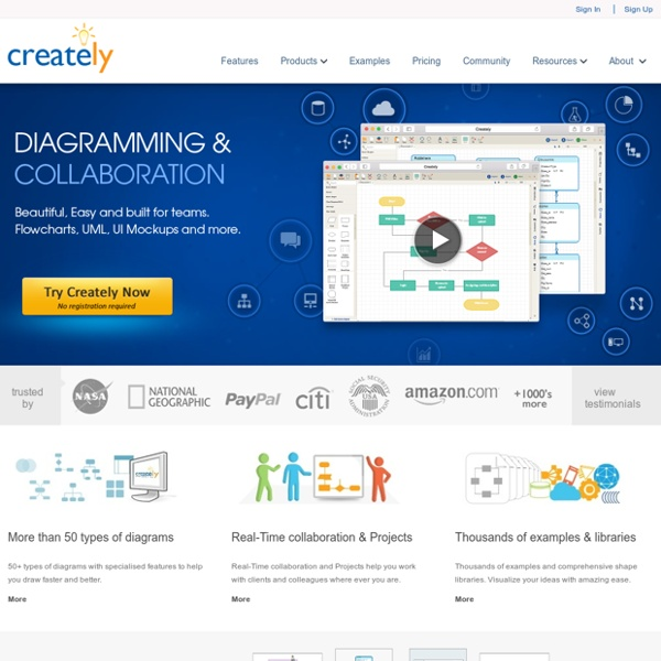 Online Diagram Software to draw Flowcharts, UML & more