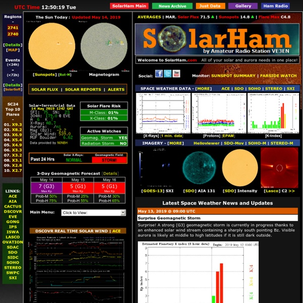 Space Weather and Amateur Radio Website