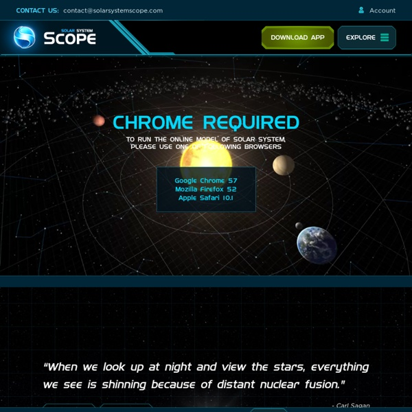 Interactive 3D model of Solar System Planets and Night Sky