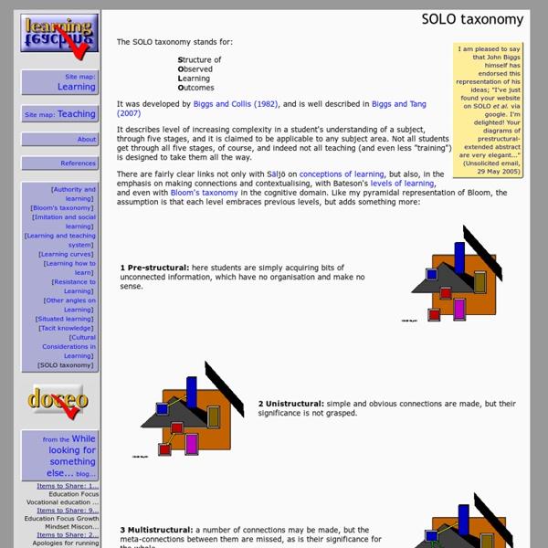 SOLO taxonomy