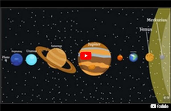 Solsystemet (Fysik) - Mellanstadiet