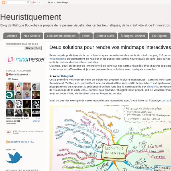 Deux solutions pour rendre vos mindmaps interactives en ligne