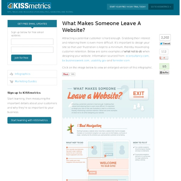 What Makes Someone Leave A Website? The Infographic